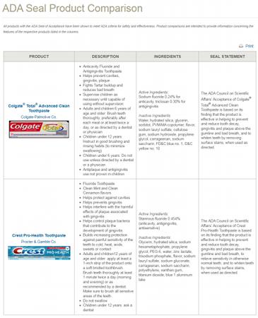 ADA Seal Product Comparison Page